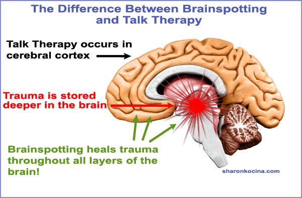 BSP-vs-talk-therapy-600px1