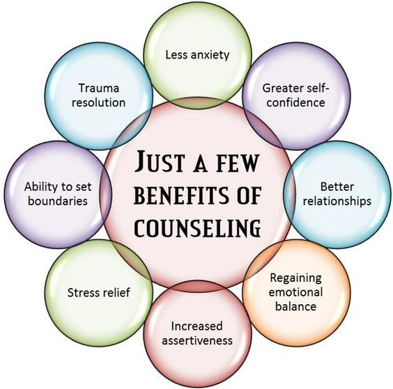 Benefits of Counseling diagram - counselors